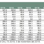 Los fondos de inversión cotizados fomentan la demanda de oro